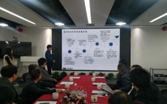 潜江市经信委组织企业家赴上海培训考察学习