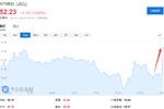 G20利好提振全球市场!美油跳涨3% 美股期货涨逾1%