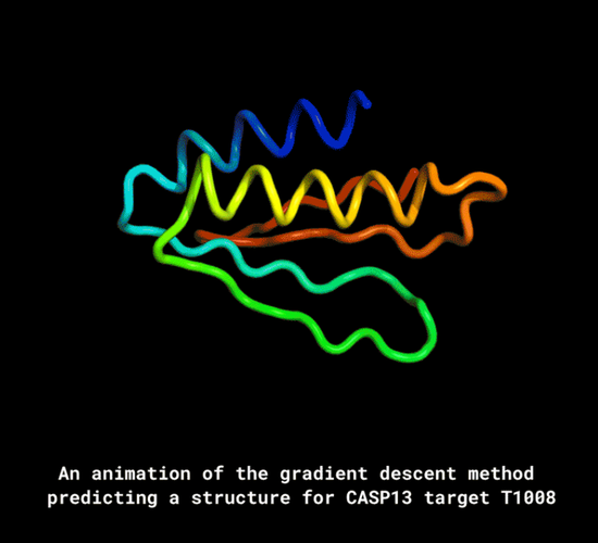 DeepMind推出AlphaFold:可根据基因预测生成蛋白质的结构