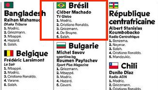 巴西人不投内马尔,阿根廷不支持梅西,假如有中国球员竞争金球奖...