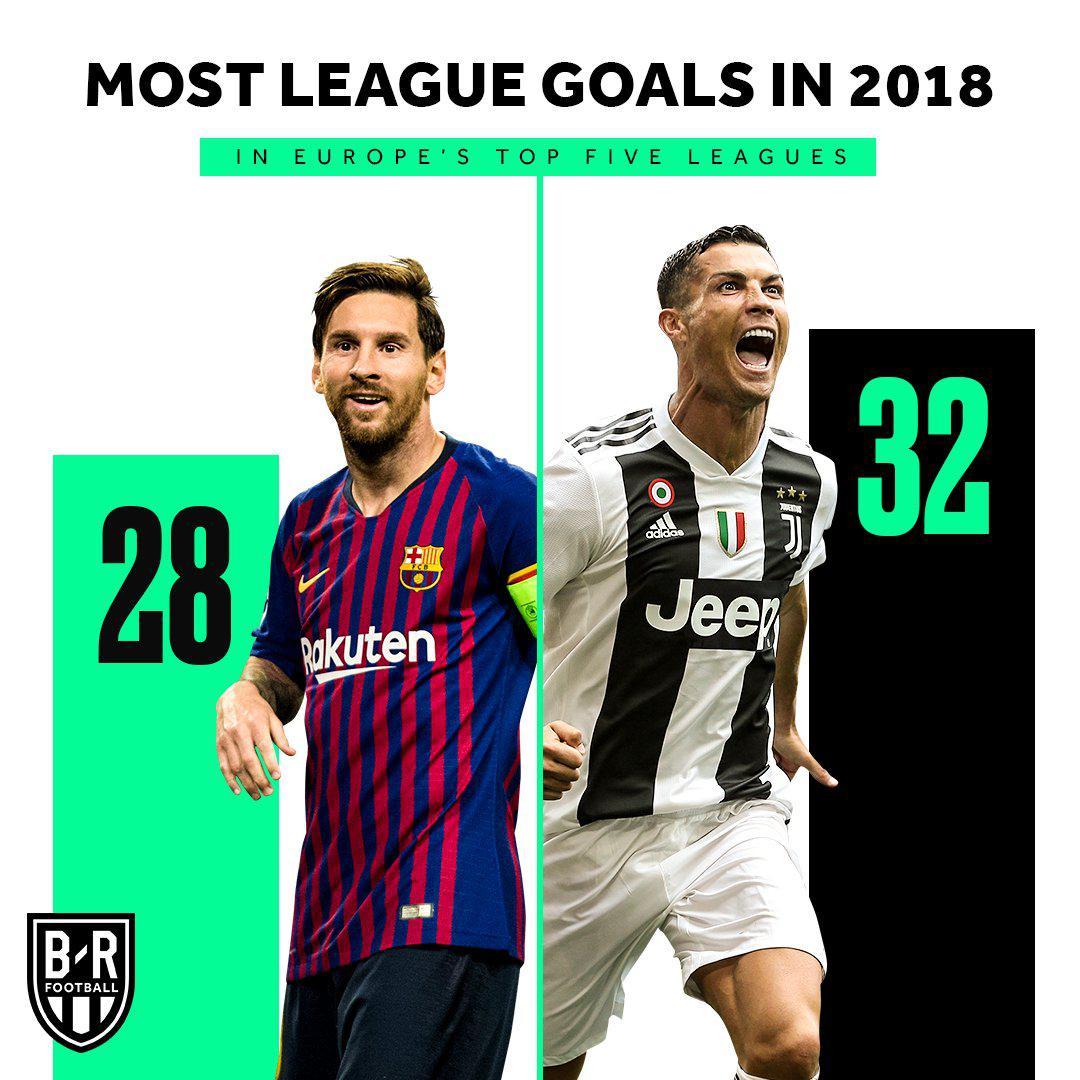 2人2018年联赛进球数对比