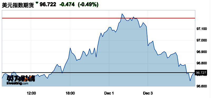 G20共识提振市场:外资涌入A股 人民币大涨