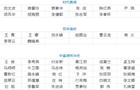 韩国分分彩每天多少期,公共租赁住房