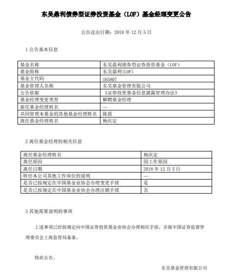 """东吴基金""""牛基""""变""""熊基"""" 3年亏损40%终换帅"""