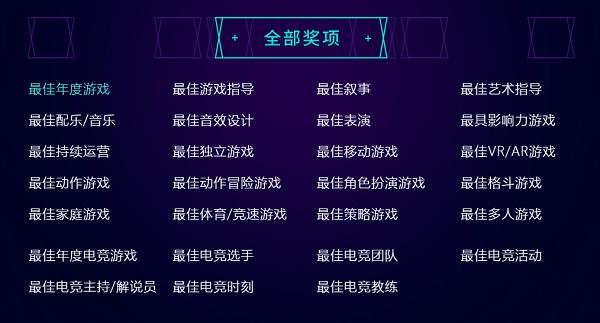 """年度游戏盛典拉开序幕!""""大神x爱玩""""TGA2018直播竞猜预告"""