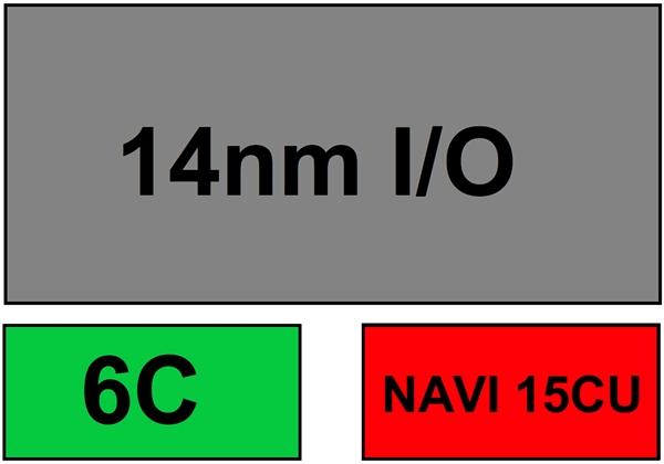 媒体假想AMD Ryzen 3000产品阵容:7nm 16核风冷5.1GHz