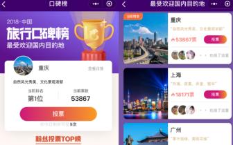 重庆或击败成都、西安成2018最受欢迎国内目的地