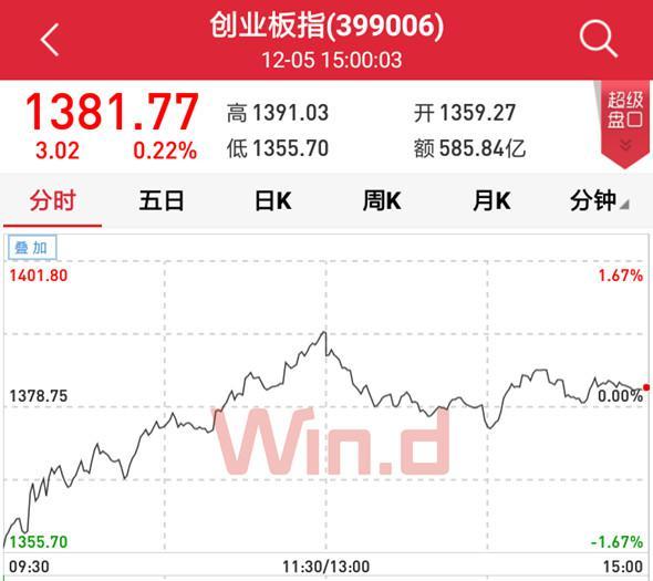 美股重挫搅动全球市场 A股缘何躲过一劫?