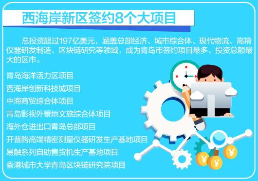 西海岸在香港签约8个大项目 投资超197亿美元
