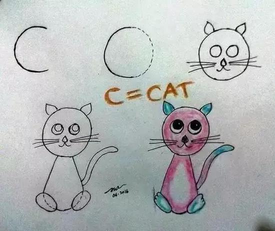小孩画小猫步骤