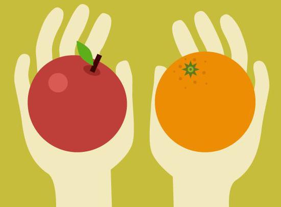 apples and oranges不是苹果和橘子 那它表示?