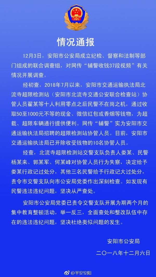 货车司机半年偷拍辅警收黑钱37段视频10协管开除