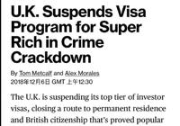英国200万镑移民政策突然取消?20万镑移民英国还能走多远?