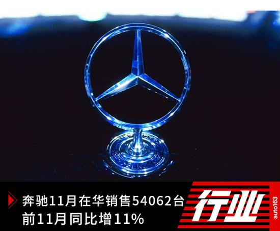 奔驰11月在华销售54062台 前11月同比增11%