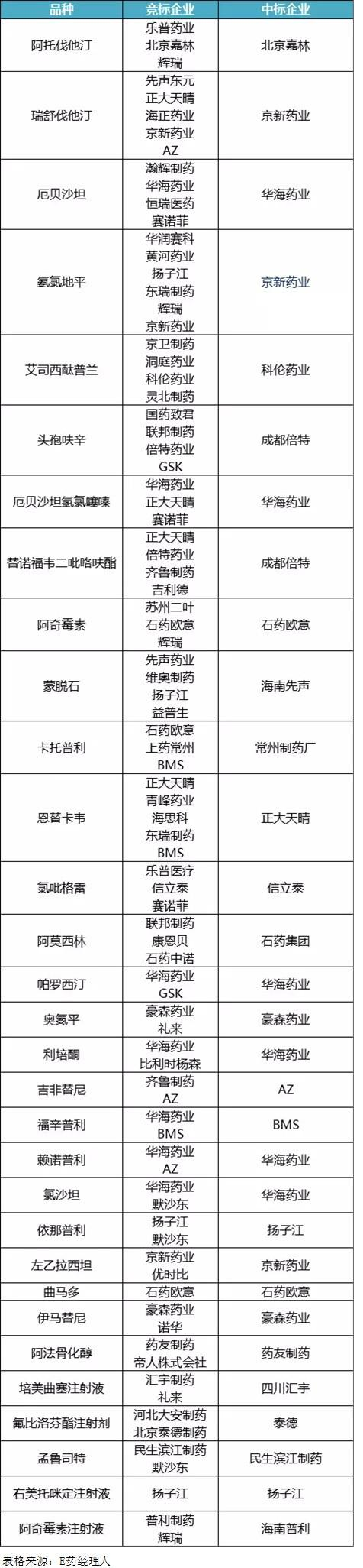 一条消息重创医药股 机构迅速先抛为敬(附股)