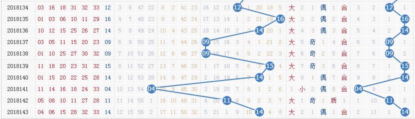 独家-[清风]双色球18144期专业定蓝:蓝球09 14