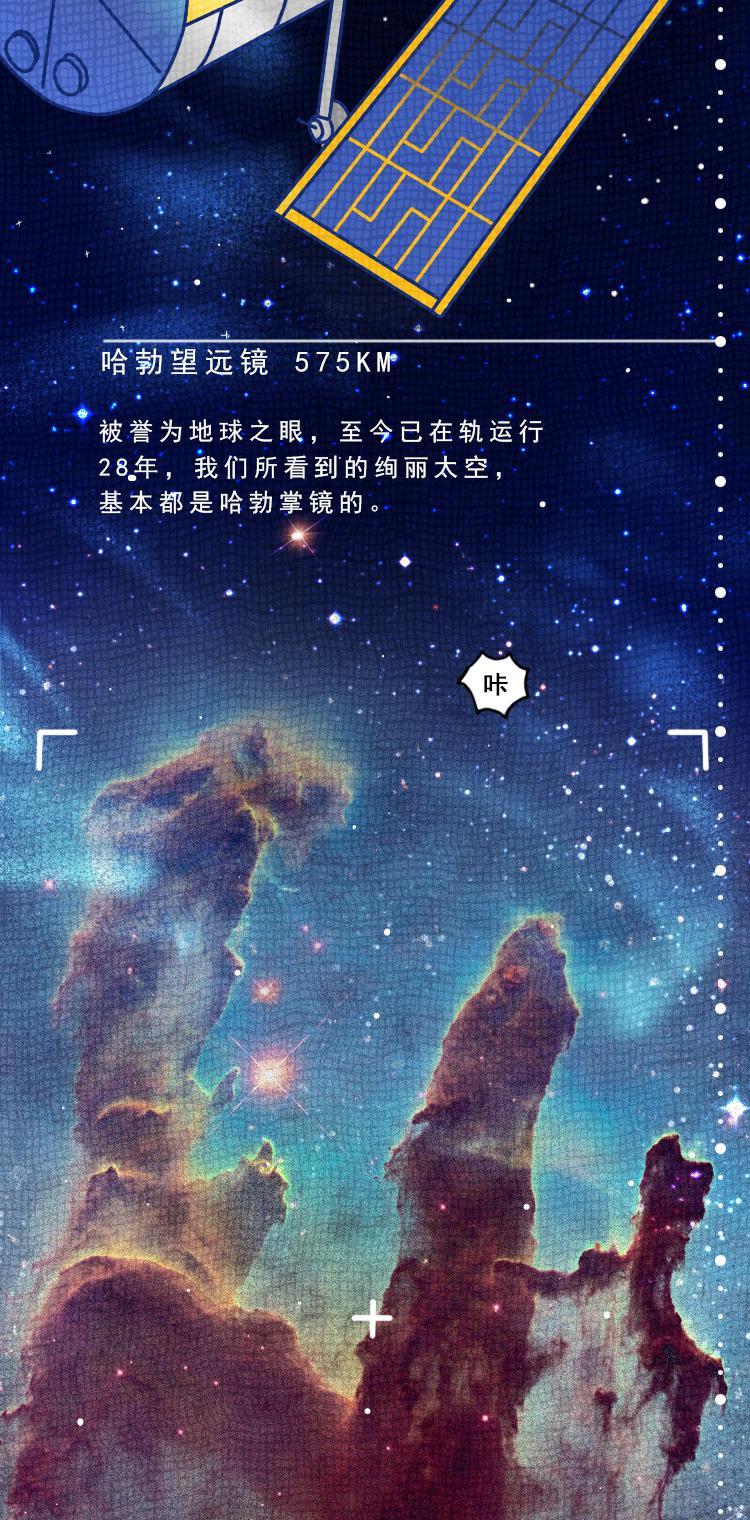 和嫦娥一起,旅行到宇宙边缘(前方高能预警)