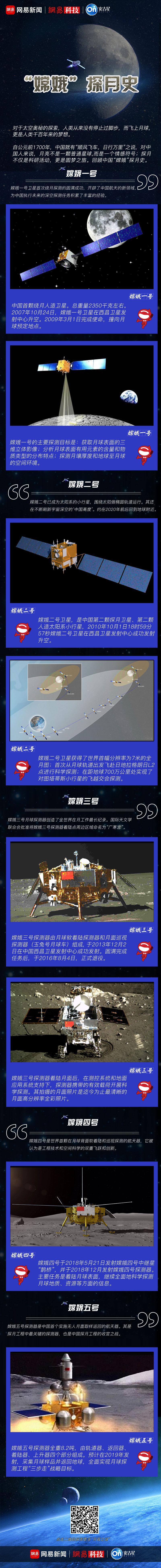 """嫦娥探月史:看中国对月球探测如何实现""""三步走"""""""