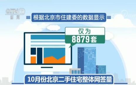 北京二手房成交量低迷 房地产中介几个月未接新单