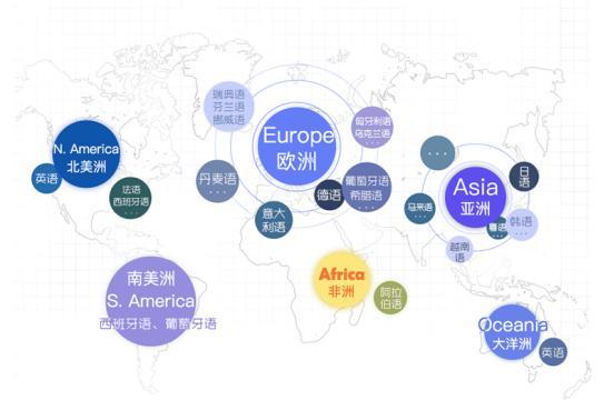 翻译机支持全球53种语言和73种口音!准儿翻译机2.0重磅升级解读
