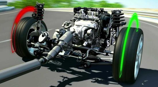 为运动性能正名 动态测试EcoBoost 180驾驶体验