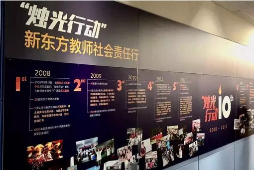 新东方公益基金会荣膺2018网易教育年度公益机构