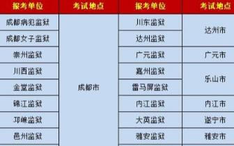 2018下半年四川公务员考试,甘孜、监狱笔试考点调整,请考生留意
