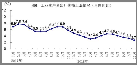 统计局:11月全国城镇调查失业率为4.8% 略有下降