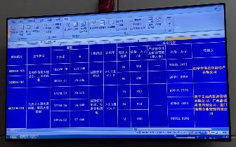 中海11.88亿进军青秀 大唐&阳光城&世茂夺五象地块