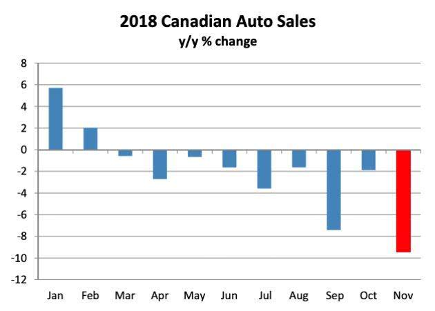 加拿大鹅或只是开始 细数加拿大五大经济软肋
