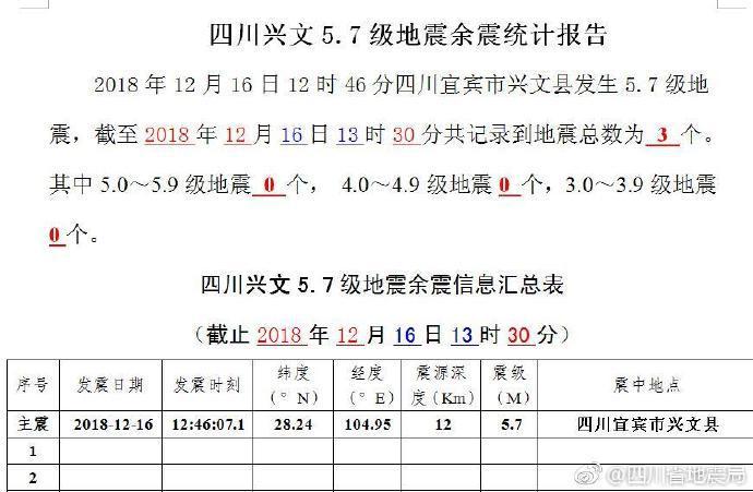 http://www.zgmaimai.cn/shehuiredian/167413.html