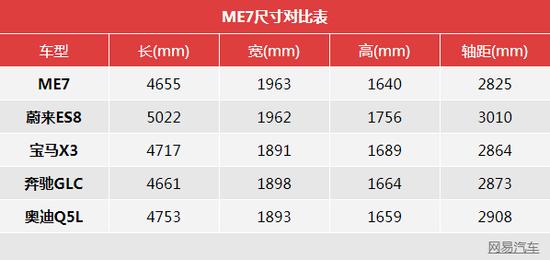 补贴前或30万起 电咖ME7纯电SUV开启预订