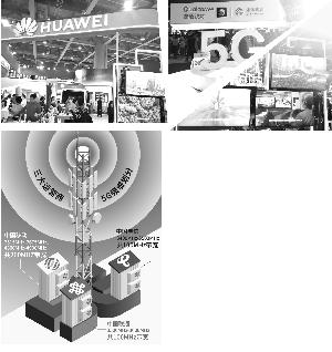 三大明年 5G投资将达百亿级. 但手机还要等等