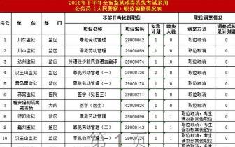 2018下半年四川公务员考试,泸州法检、监狱取消5