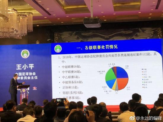 王小平:处罚案例有减少 工作10年历经风雨从未退缩