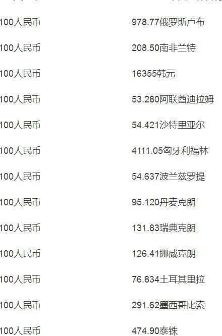 人民币市场汇价(12月20日)
