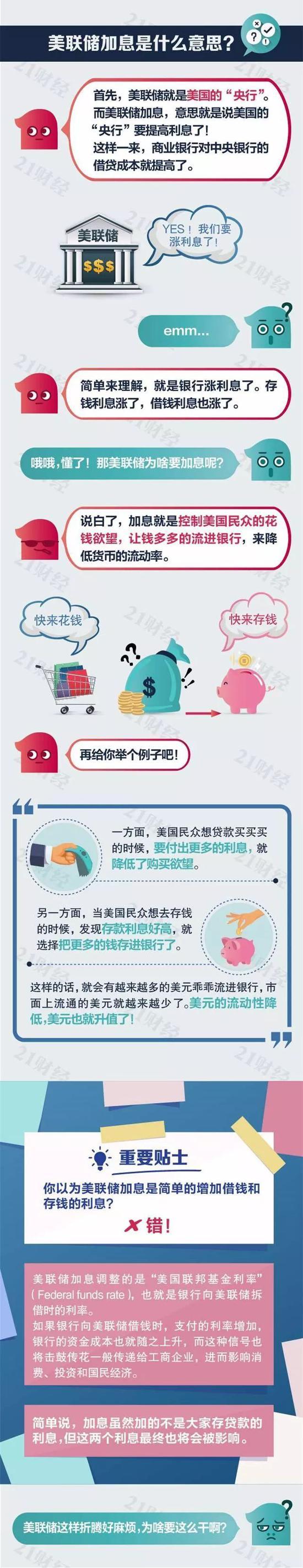 美联储40年来罕见操作加息 中国央行率先放大招