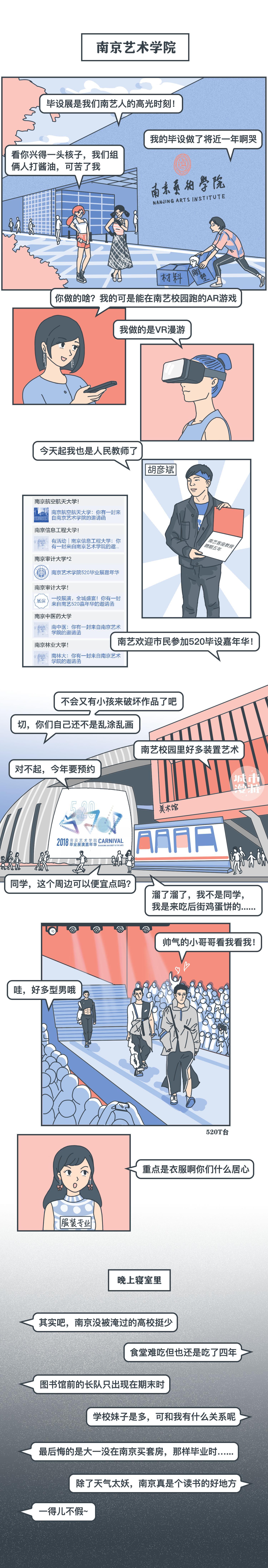 南京高校歧视指南,谁才是南京高校鄙视链底端