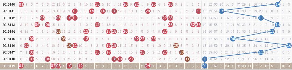 独家-清风双色球18150期专业定蓝蓝球02 10