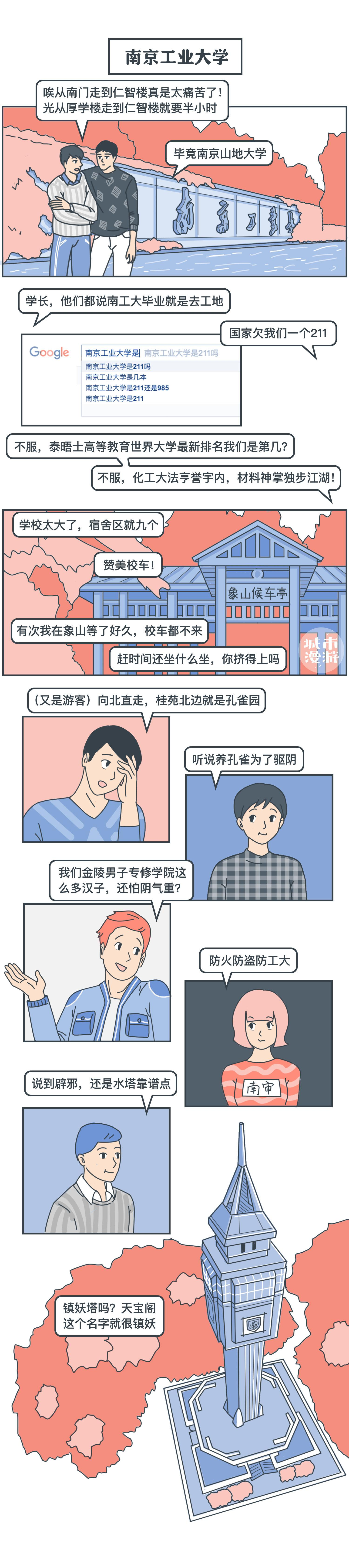 南京高校歧视指南,这些梗对上就是自己人