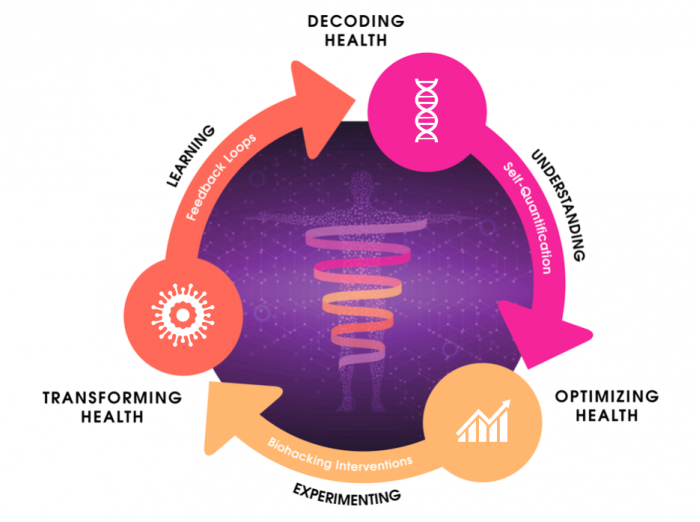 optimizing-human-health.png