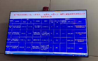 广西中稷康元置业夺青秀住宅地 荣和4.05亿再进江南区