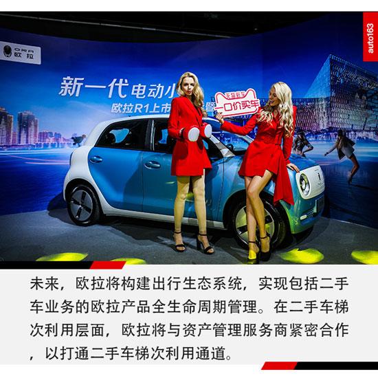 欧拉新商业模式入局 年轻先锋官力作欧拉R1上市