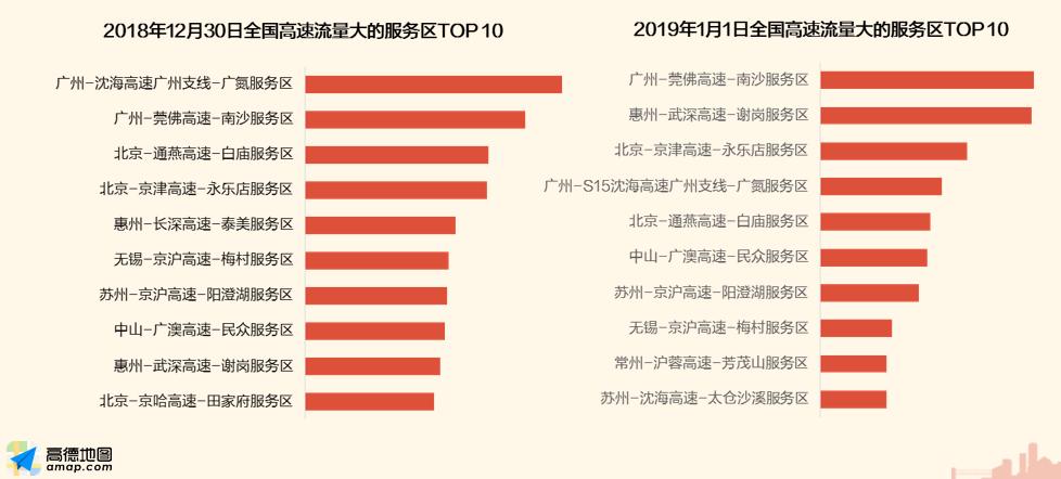 广州塔成最热门跨年地 高德地图发布元旦出行预测
