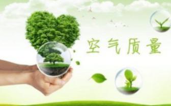 张家口市|11月全省环境空气 质量排名情况出炉