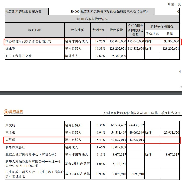 束昱辉资本版图:入股老家上市公司 实控公司超百家_消费_金鹰财经网