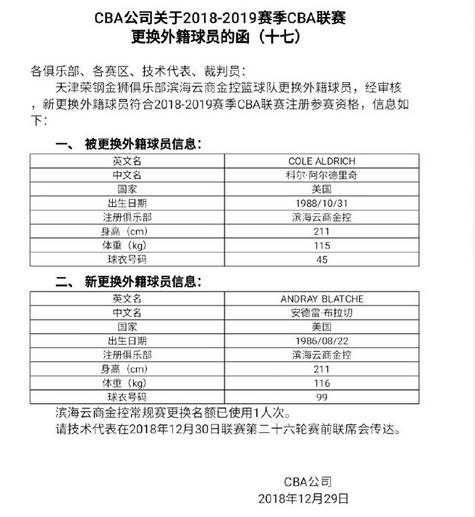 官宣!天津已为布拉彻成功注册 吕布首秀将战北京
