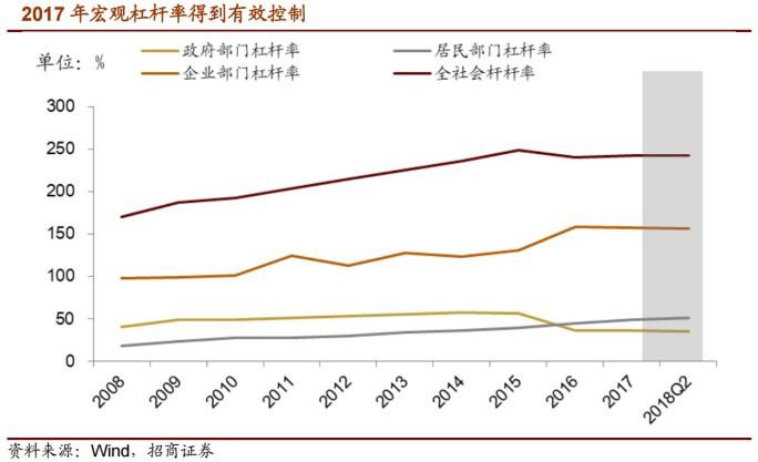 2019流动性展望:降准降息可期资金净流入超800亿