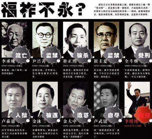 韩国历届总统的命运