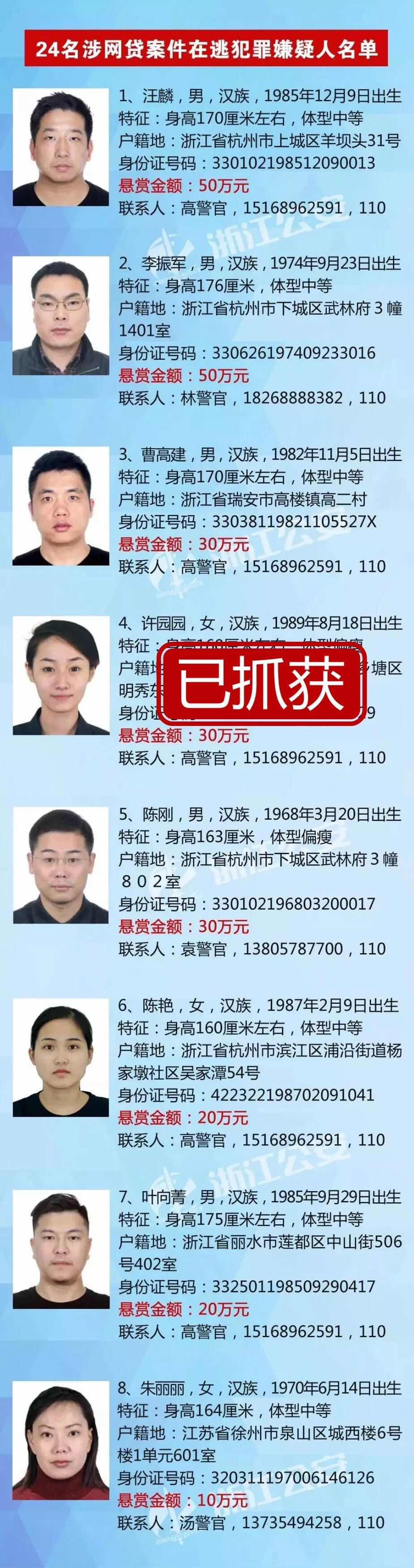 杭州警方连续抓获涉网贷案件悬赏逃犯,高颜值境外女逃犯归案